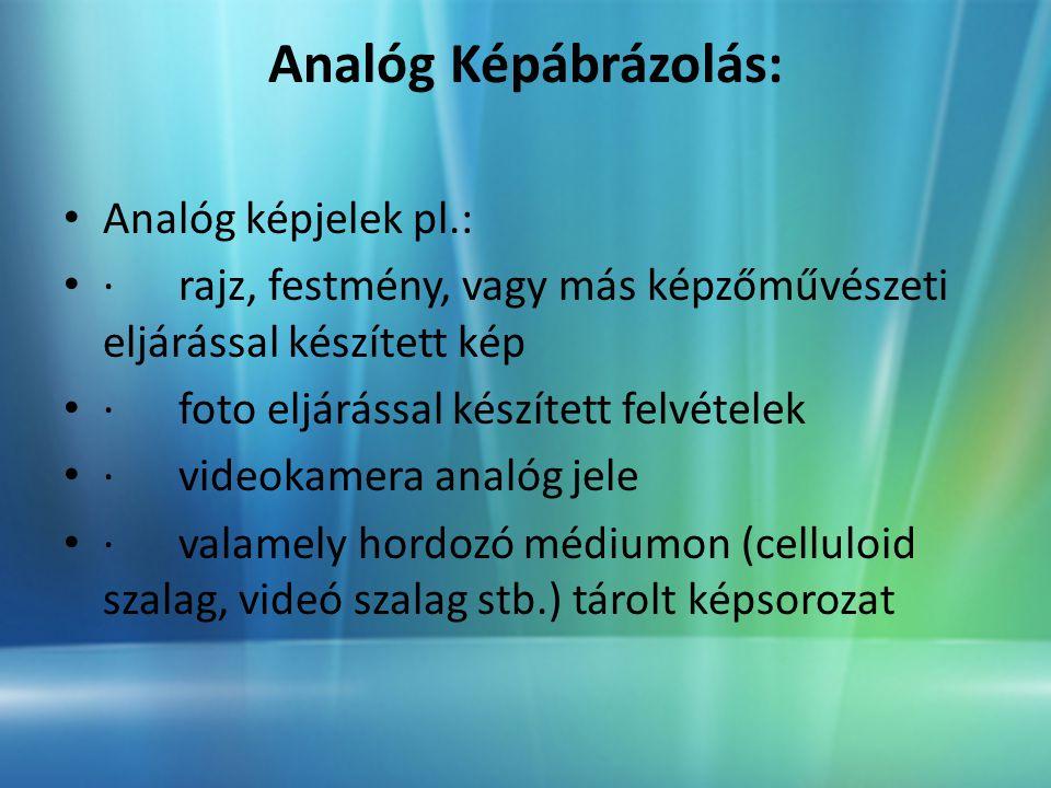 Analóg Képábrázolás: Analóg képjelek pl.: