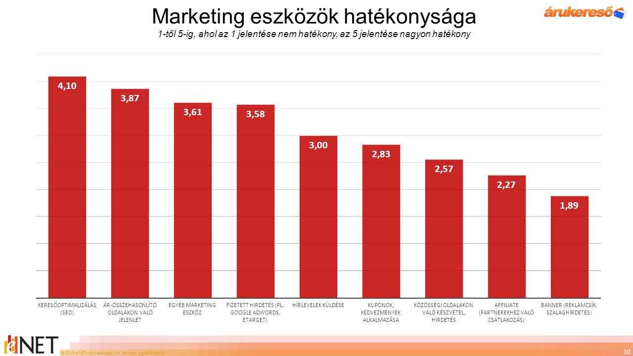 Marketing eszközök hatékonysága 1-től 5-ig, ahol az 1 jelentése nem hatékony, az 5 jelentése nagyon hatékony