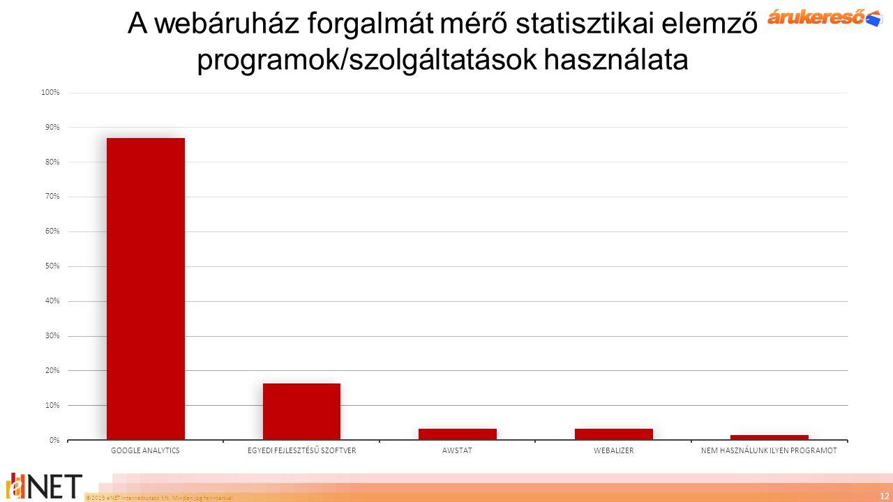 A webáruház forgalmát mérő statisztikai elemző programok/szolgáltatások használata