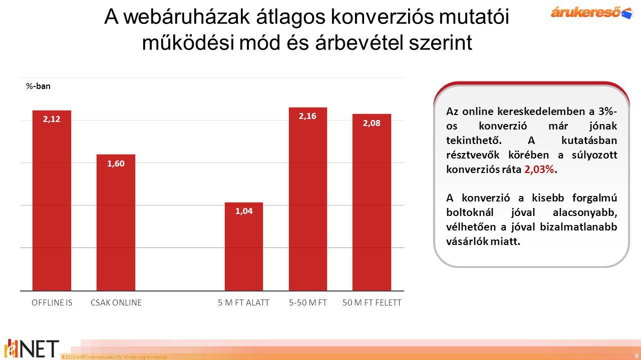 A webáruházak átlagos konverziós mutatói működési mód és árbevétel szerint