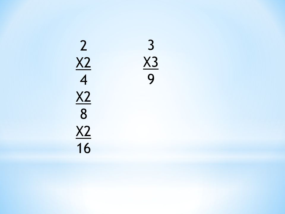 2 X2 4 8 16 3 X3 9