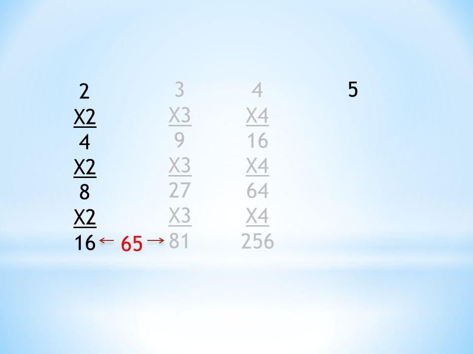 2 X2 4 8 16 3 X3 9 27 81 4 X4 16 64 256 5 65