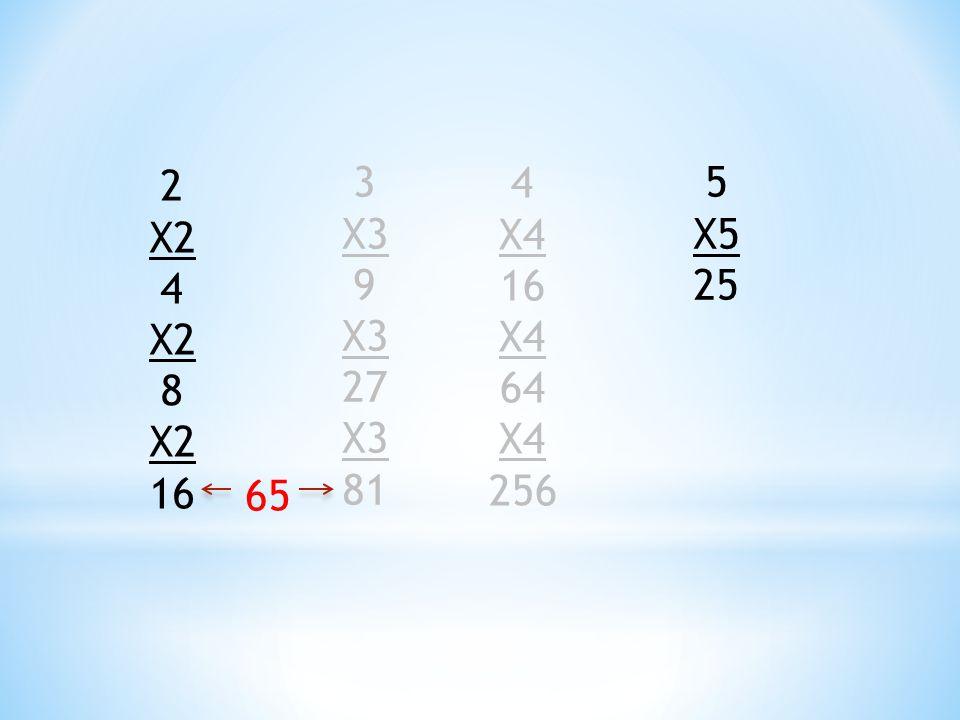 2 X2 4 8 16 3 X3 9 27 81 4 X4 16 64 256 5 X5 25 65