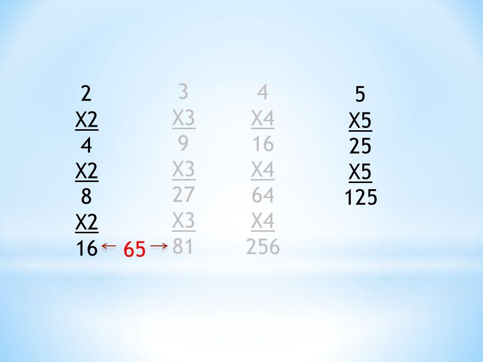 2 X2 4 8 16 3 X3 9 27 81 4 X4 16 64 256 5 X5 25 125 65