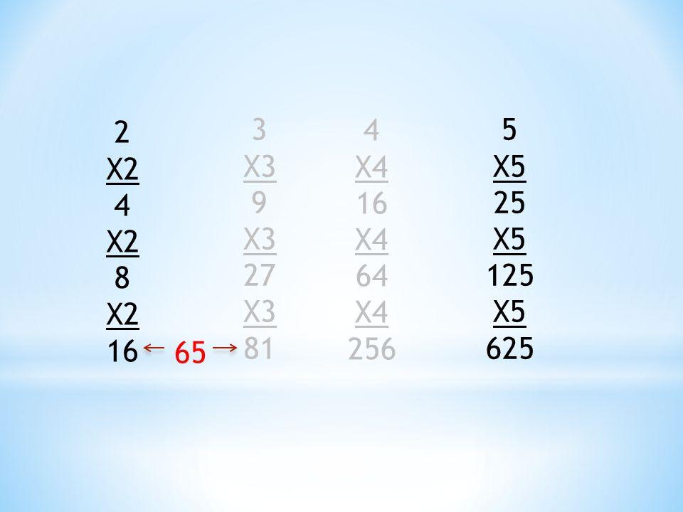 2 X2 4 8 16 3 X3 9 27 81 4 X4 16 64 256 5 X5 25 125 625 65