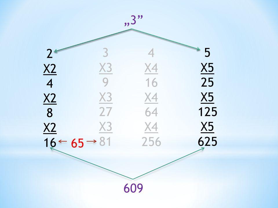 """""""3 2 X2 4 8 16 3 X3 9 27 81 4 X4 16 64 256 5 X5 25 125 625 65 609"""
