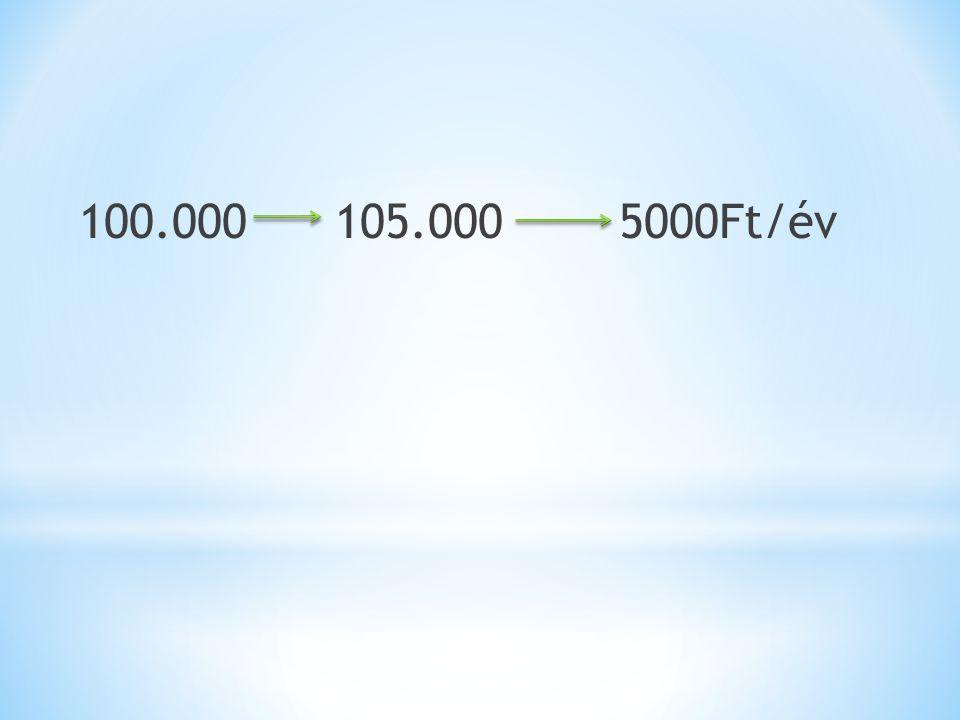 100.000 105.000 5000Ft/év