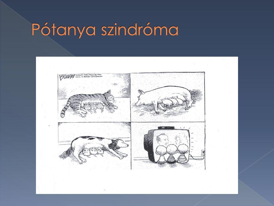 Pótanya szindróma