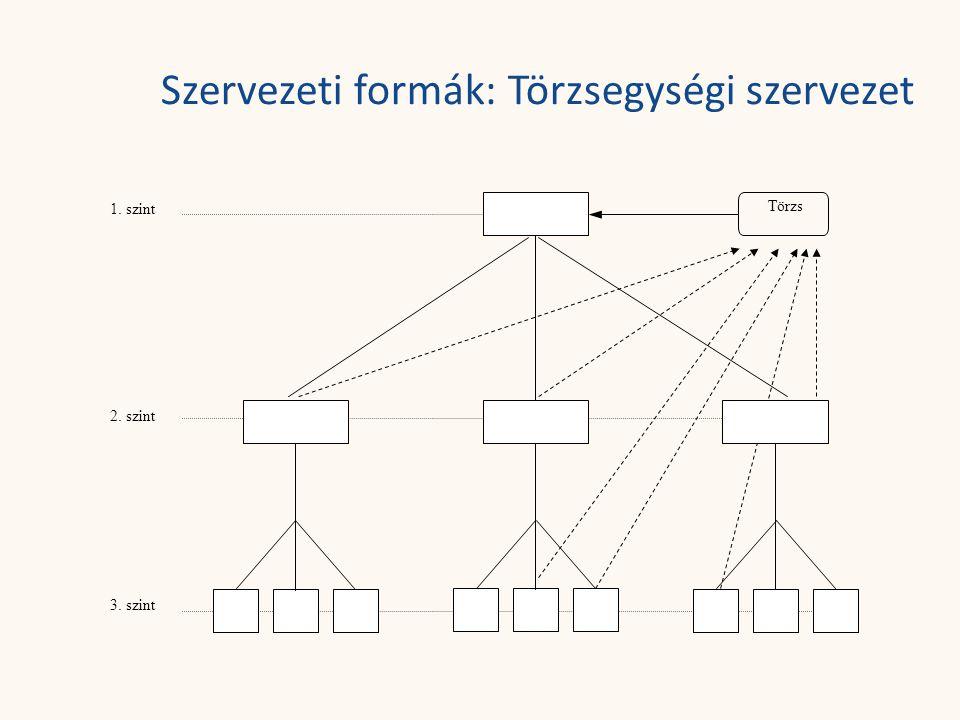 Szervezeti formák: Törzsegységi szervezet