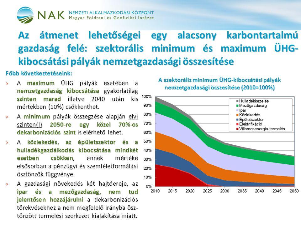 Az átmenet lehetőségei egy alacsony karbontartalmú gazdaság felé: szektorális minimum és maximum ÜHG-kibocsátási pályák nemzetgazdasági összesítése