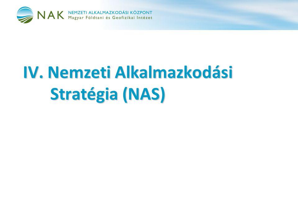 IV. Nemzeti Alkalmazkodási Stratégia (NAS)