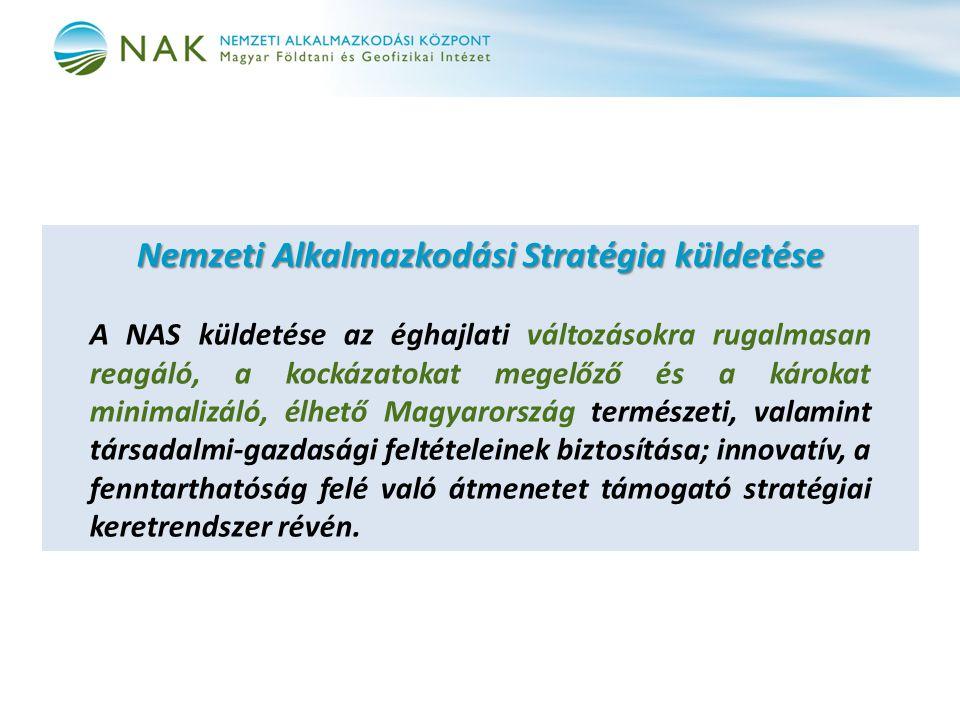 Nemzeti Alkalmazkodási Stratégia küldetése