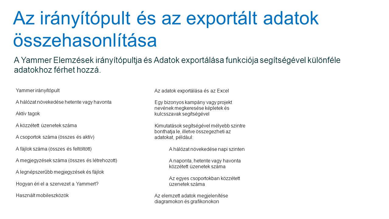 Az irányítópult és az exportált adatok összehasonlítása