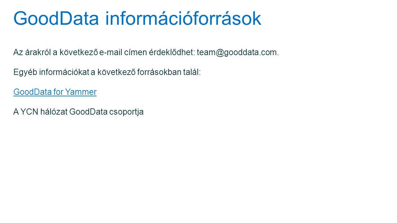 GoodData információforrások