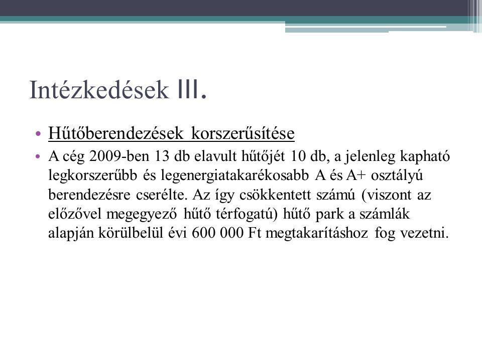 Intézkedések III. Hűtőberendezések korszerűsítése