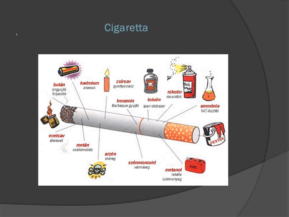 , Cigaretta