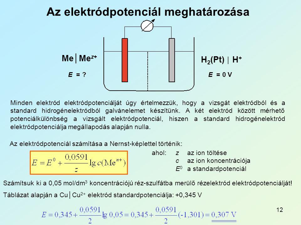 Az elektródpotenciál meghatározása