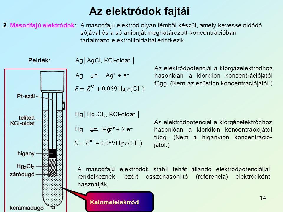 Elektrokémia Az elektródok fajtái.