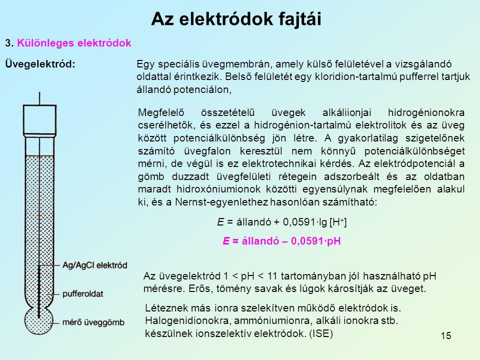 Az elektródok fajtái 3. Különleges elektródok