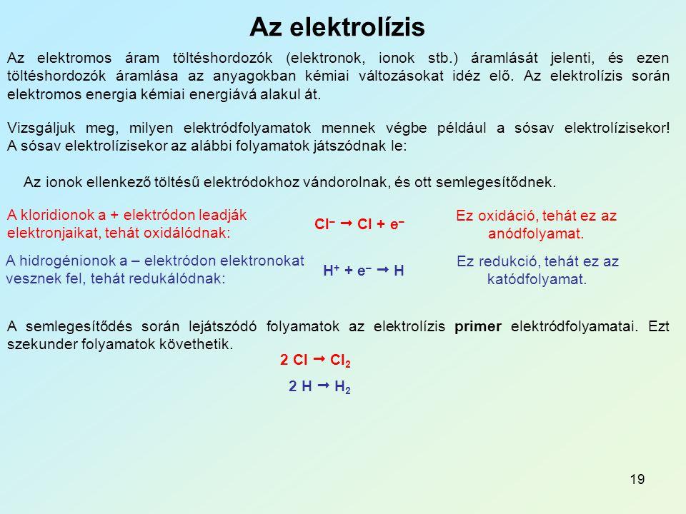 Elektrokémia Az elektrolízis.