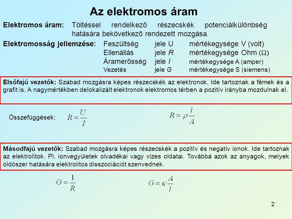 Elektrokémia Az elektromos áram. Elektromos áram: Töltéssel rendelkező részecskék potenciálkülönbség hatására bekövetkező rendezett mozgása.