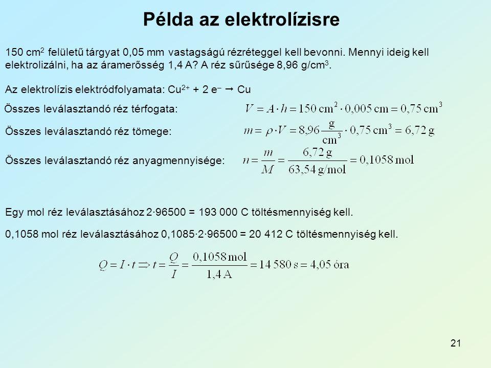 Példa az elektrolízisre