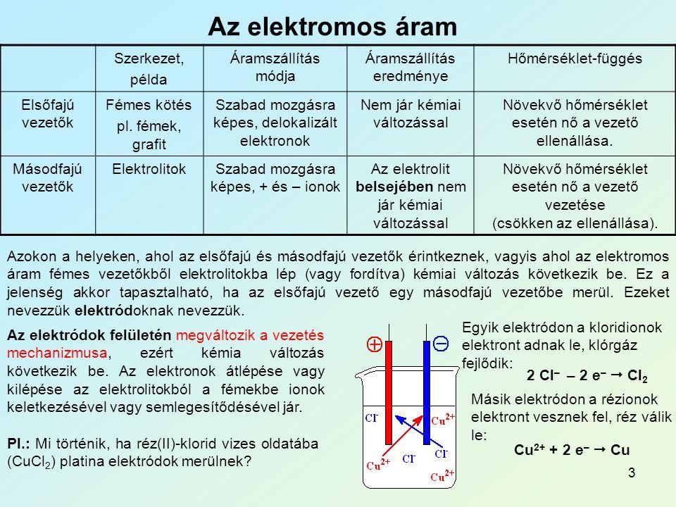 Az elektromos áram Szerkezet, példa Áramszállítás módja