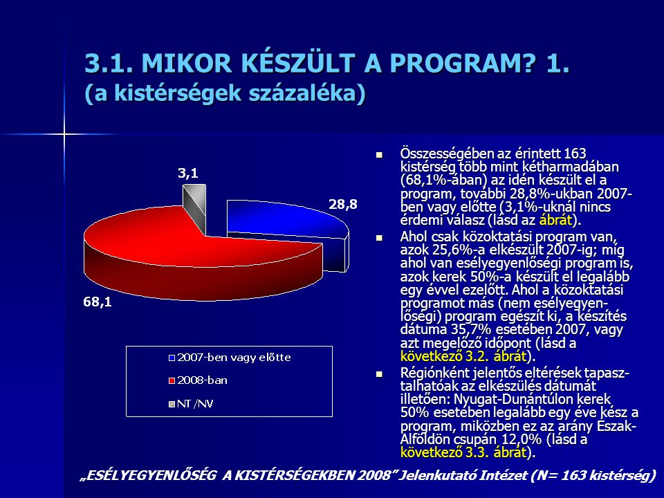 3.1. MIKOR KÉSZÜLT A PROGRAM 1. (a kistérségek százaléka)