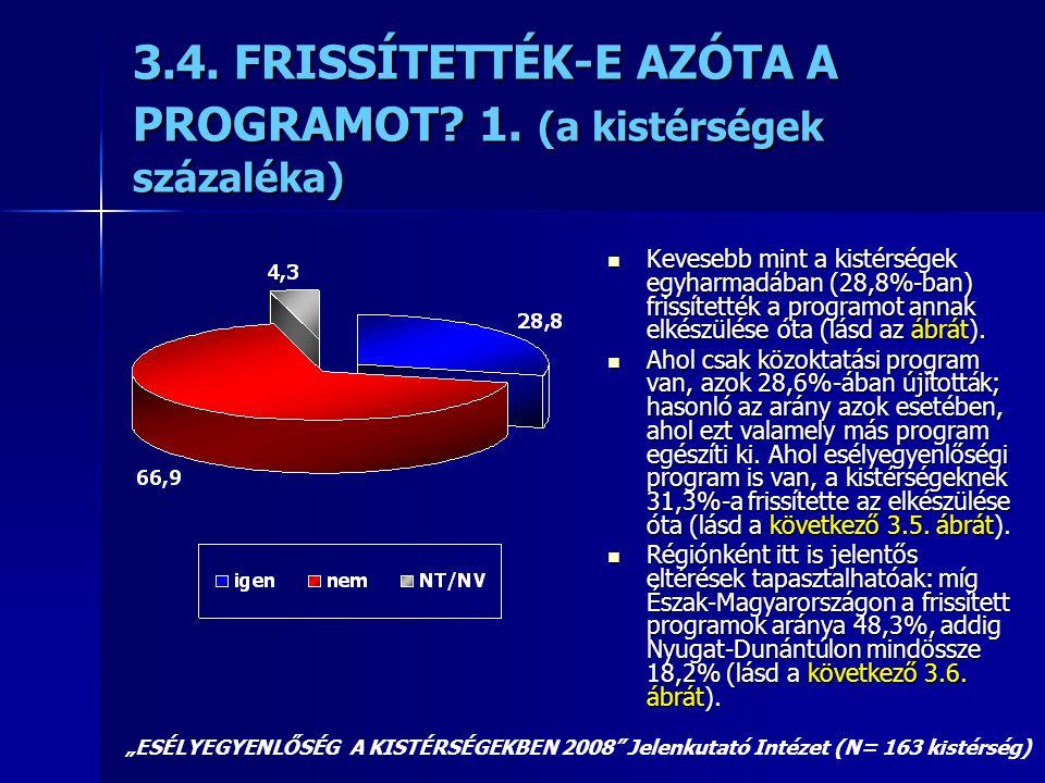 3.4. FRISSÍTETTÉK-E AZÓTA A PROGRAMOT 1. (a kistérségek százaléka)