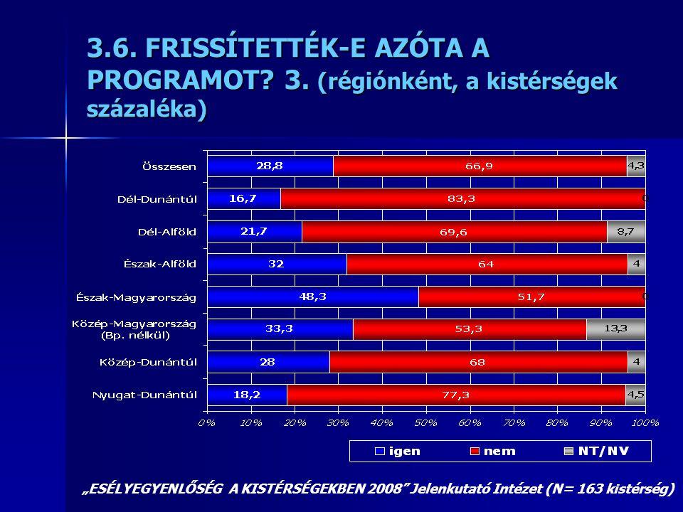 3. 6. FRISSÍTETTÉK-E AZÓTA A PROGRAMOT. 3