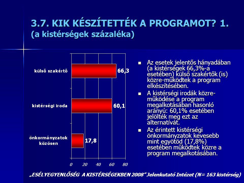 3.7. KIK KÉSZÍTETTÉK A PROGRAMOT 1. (a kistérségek százaléka)