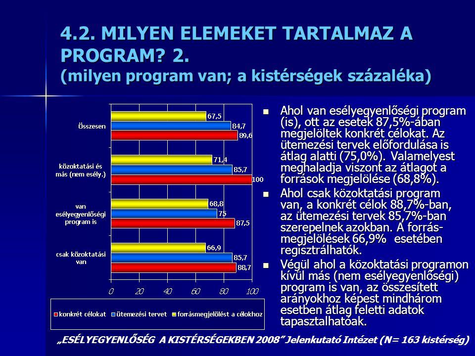 4. 2. MILYEN ELEMEKET TARTALMAZ A PROGRAM. 2