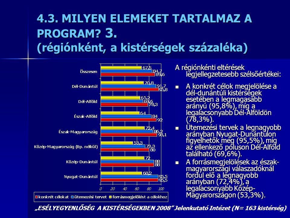 4. 3. MILYEN ELEMEKET TARTALMAZ A PROGRAM. 3