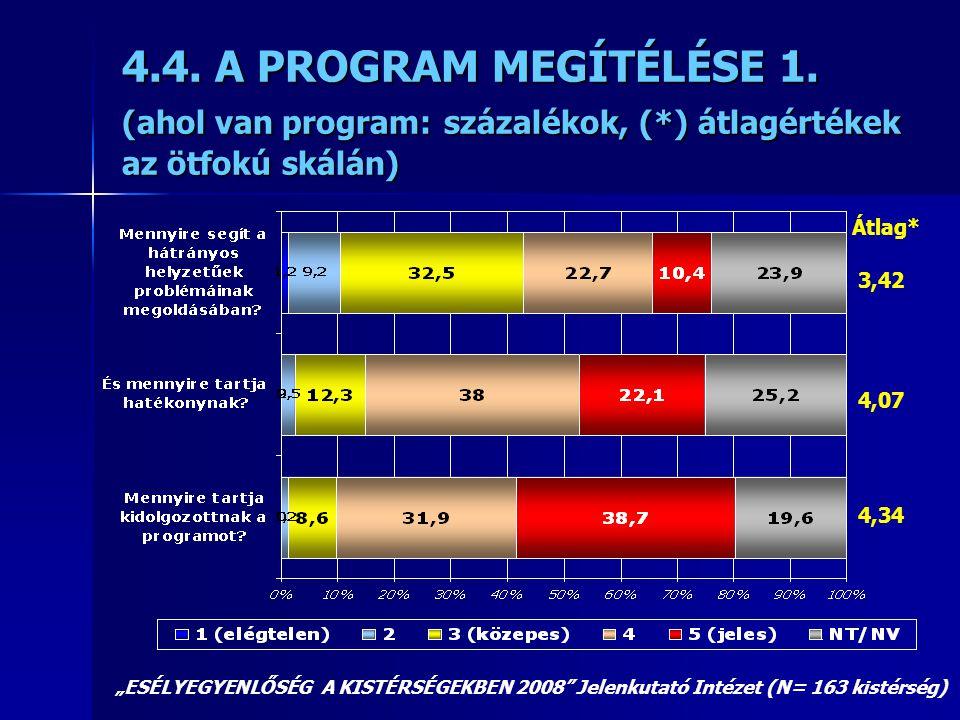 4. 4. A PROGRAM MEGÍTÉLÉSE 1. (ahol van program: százalékok, (