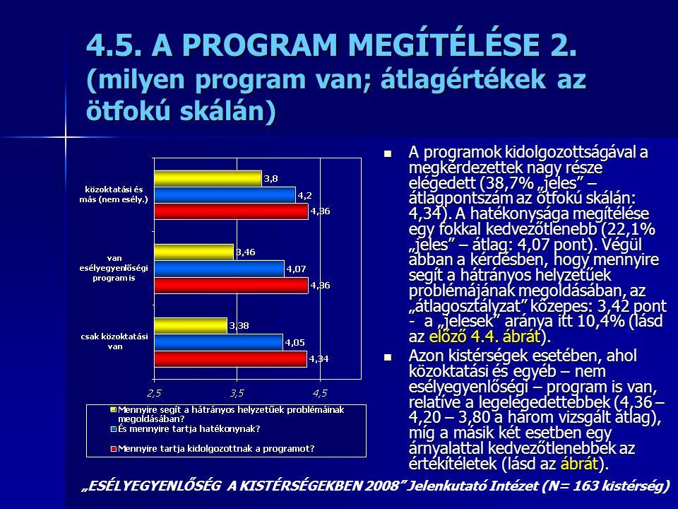 4.5. A PROGRAM MEGÍTÉLÉSE 2. (milyen program van; átlagértékek az ötfokú skálán)