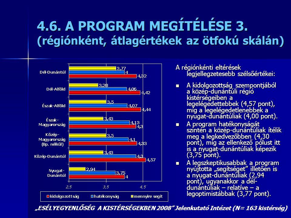 4.6. A PROGRAM MEGÍTÉLÉSE 3. (régiónként, átlagértékek az ötfokú skálán)