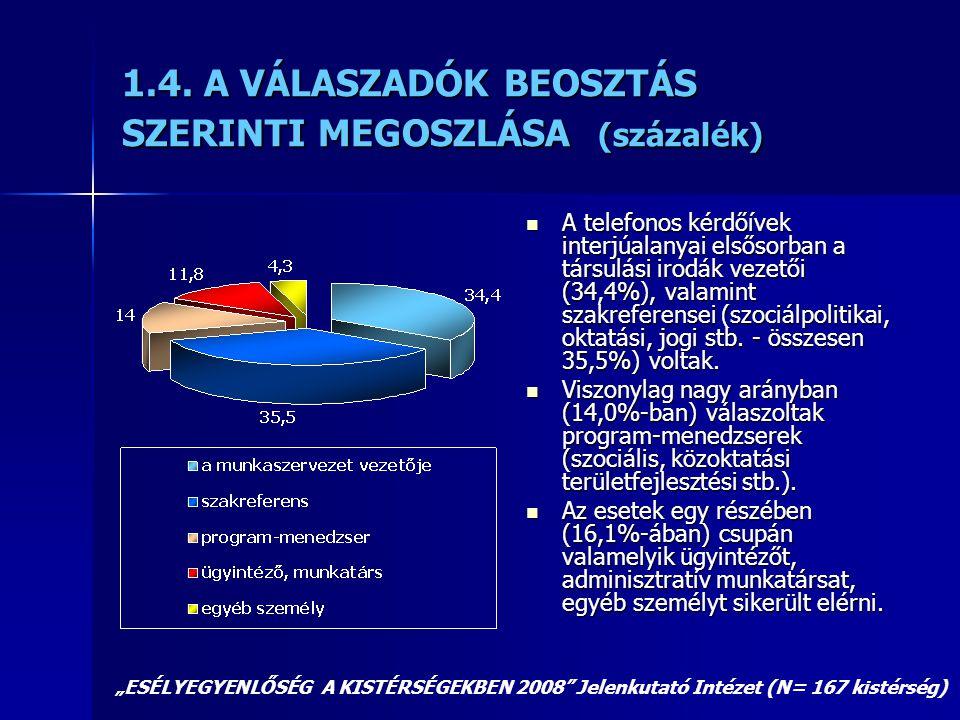 1.4. A VÁLASZADÓK BEOSZTÁS SZERINTI MEGOSZLÁSA (százalék)