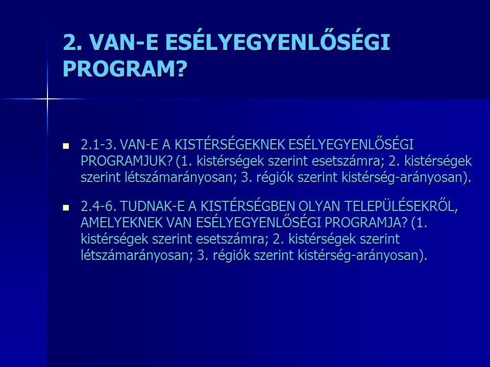 2. VAN-E ESÉLYEGYENLŐSÉGI PROGRAM