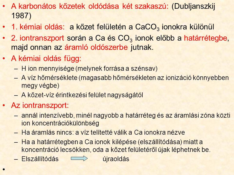 A karbonátos kőzetek oldódása két szakaszú: (Dubljanszkij 1987)
