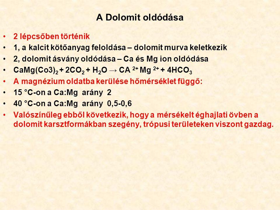 A Dolomit oldódása 2 lépcsőben történik