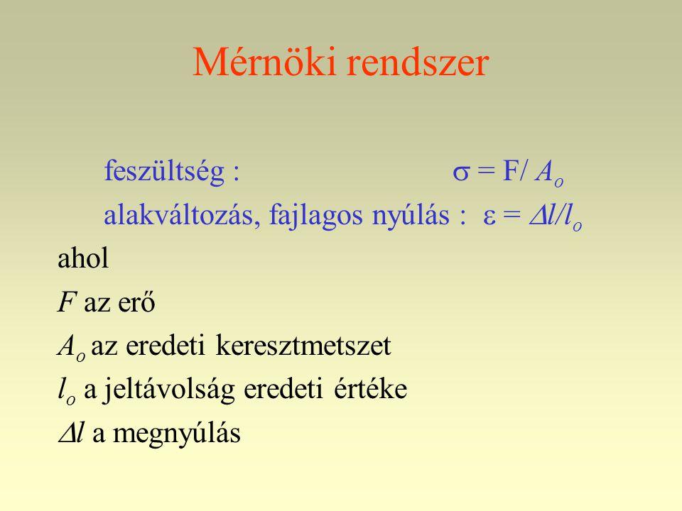Mérnöki rendszer feszültség :  = F/ Ao