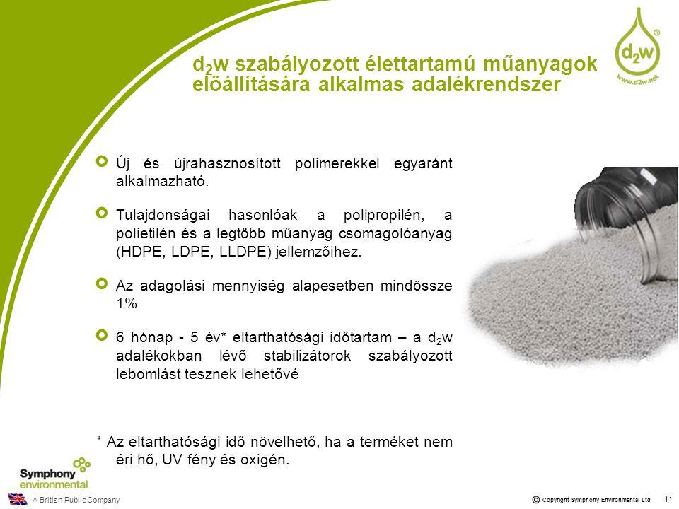 d2w szabályozott élettartamú műanyagok előállítására alkalmas adalékrendszer