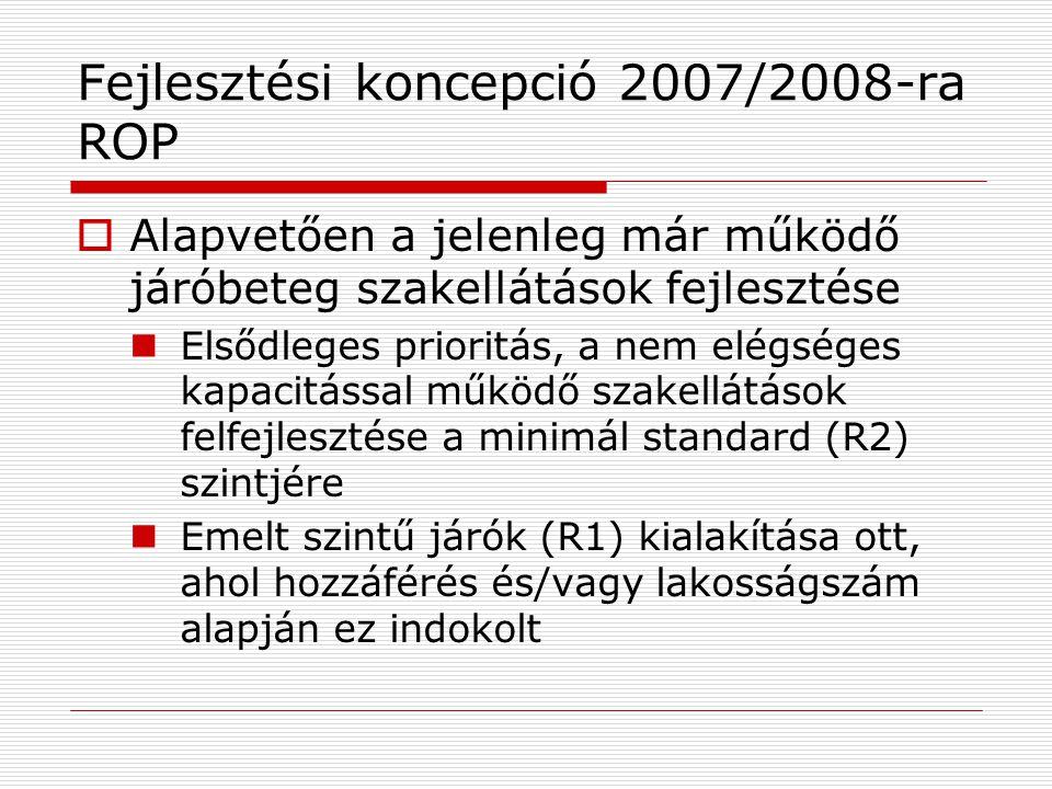 Fejlesztési koncepció 2007/2008-ra ROP