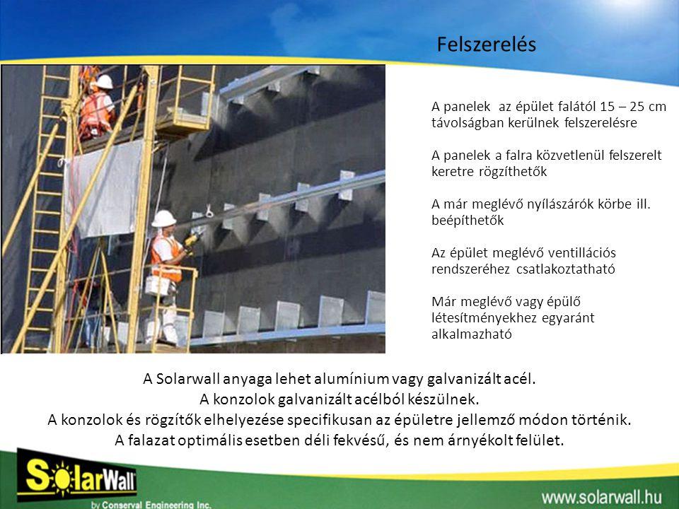 Felszerelés A Solarwall anyaga lehet alumínium vagy galvanizált acél.
