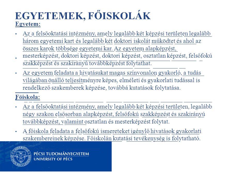 EGYETEMEK, FŐISKOLÁK Egyetem: