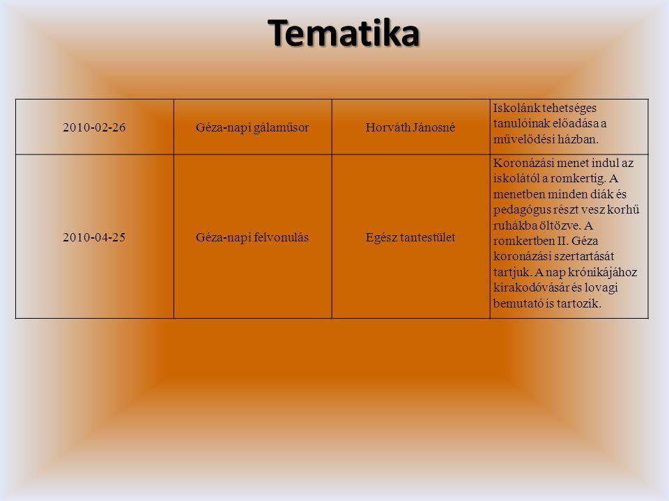 Tematika 2010-02-26 Géza-napi gálaműsor Horváth Jánosné