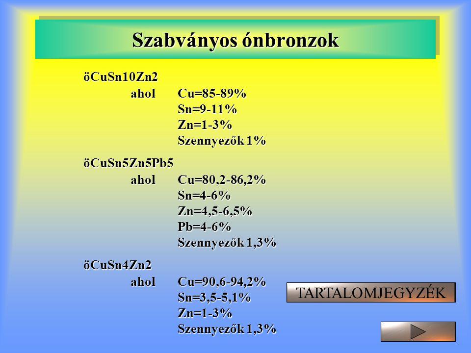 Szabványos ónbronzok TARTALOMJEGYZÉK öCuSn10Zn2 ahol Cu=85-89%