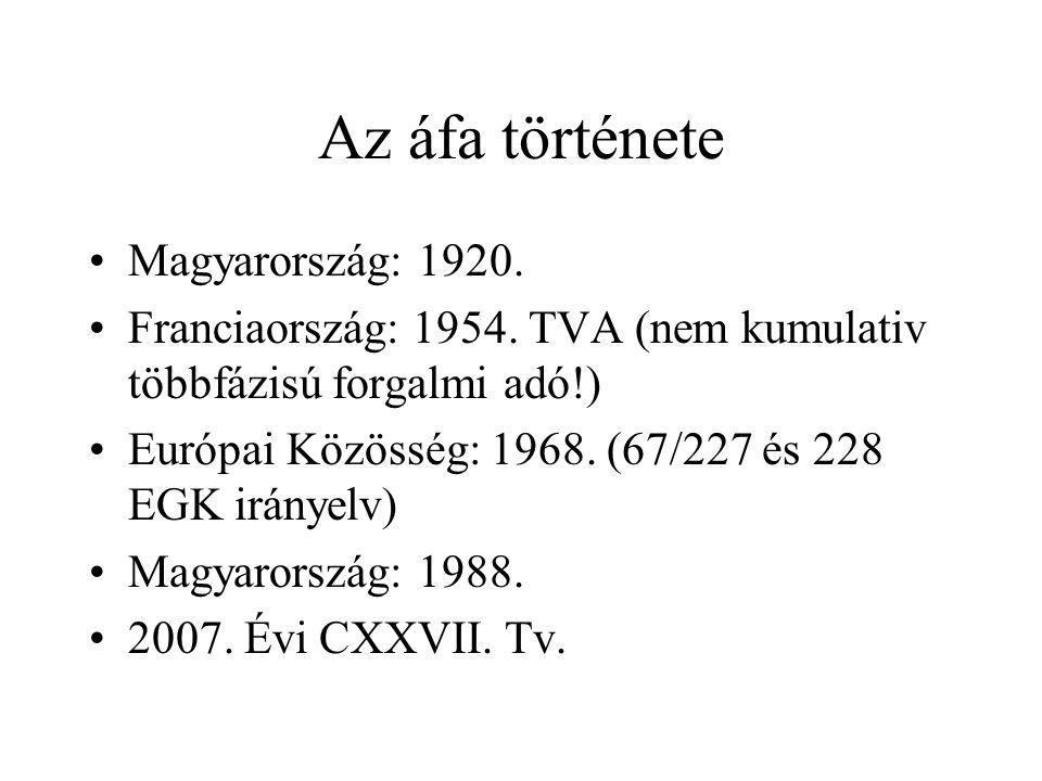 Az áfa története Magyarország: 1920.