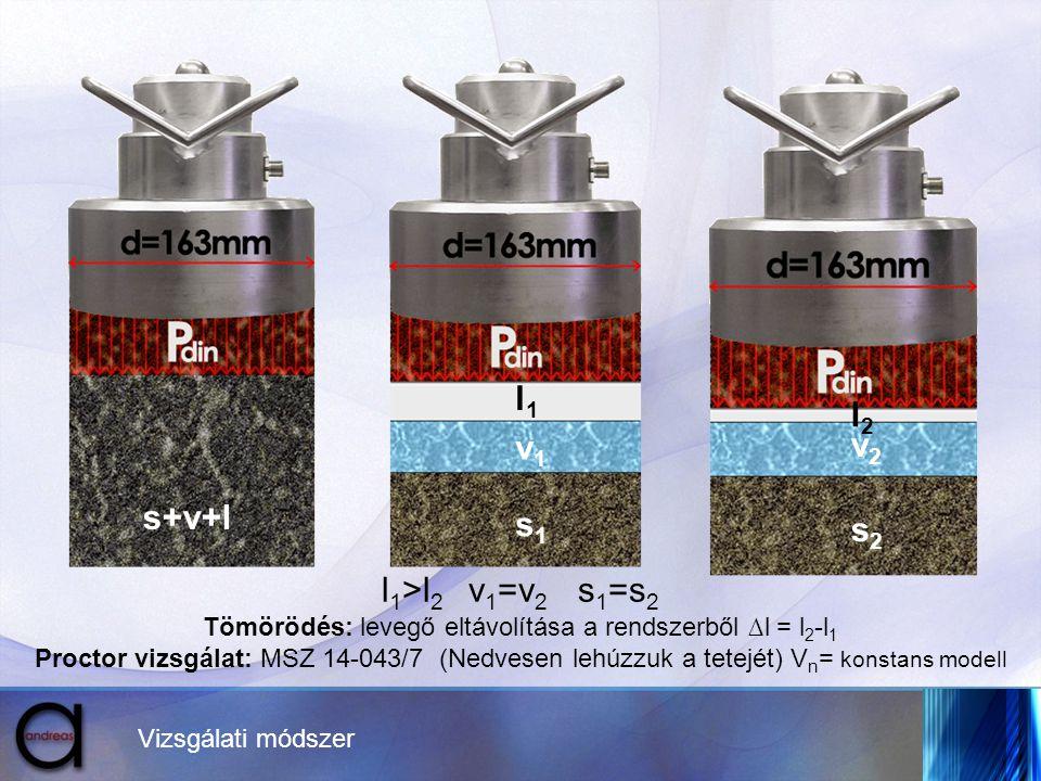 Tömörödés: levegő eltávolítása a rendszerből ∆l = l2-l1