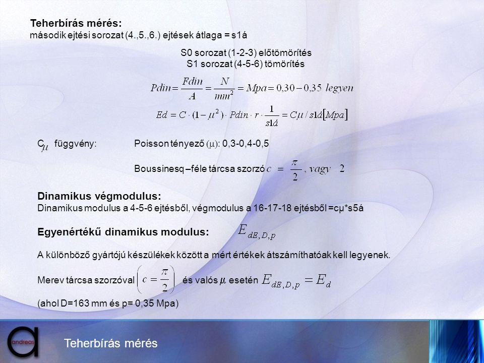 Teherbírás mérés Teherbírás mérés: Dinamikus végmodulus: